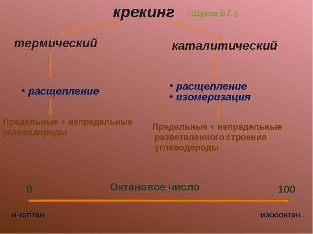 крекинг термический каталитический (Шухов В.Г.) расщепление расщепление изоме...