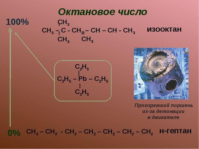 Октановое число 0% 100% СН3 – СН2 - СН2 – СН2 – СН2 – СН2 – СН2 изооктан н-ге...