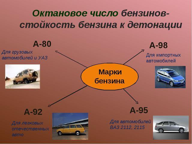 Октановое число бензинов- стойкость бензина к детонации А-80 А-98 А-95 А-92 М...