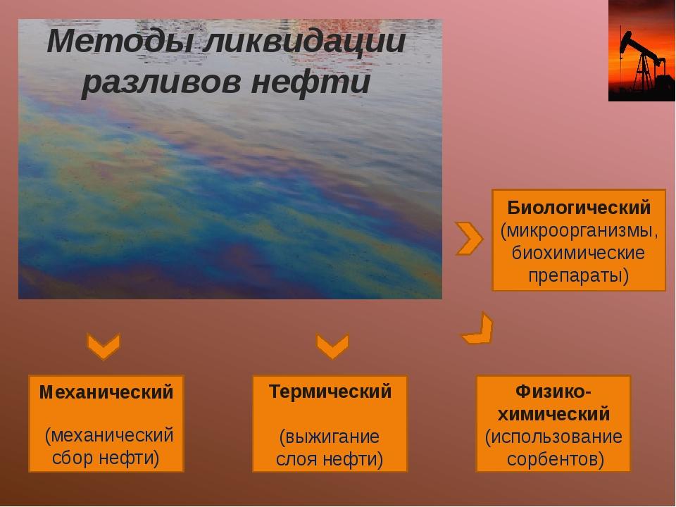 Методы ликвидации разливов нефти Механический (механический сбор нефти) Терми...