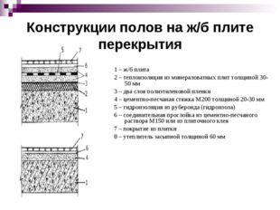 Конструкции полов на ж/б плите перекрытия 1 – ж/б плита 2 – теплоизоляция из
