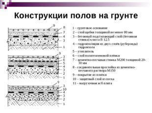 Конструкции полов на грунте 1 – грунтовое основание 2 – слой щебня толщиной н