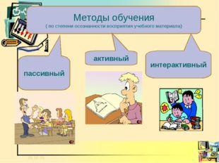 * * Методы обучения ( по степени осознанности восприятия учебного материала)