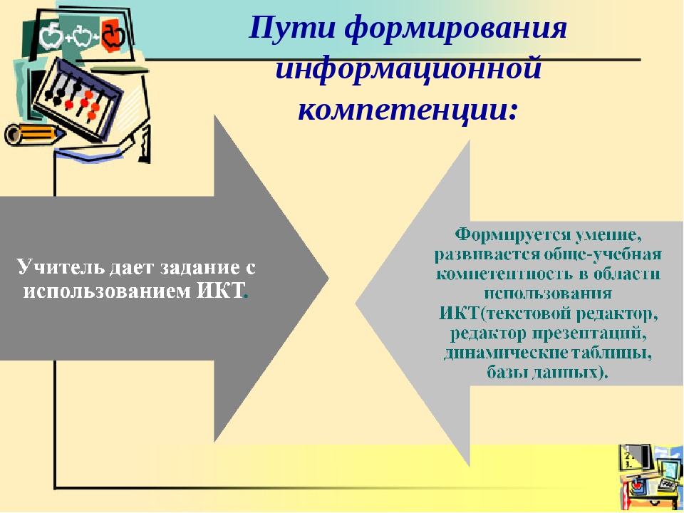 Пути формирования информационной компетенции: