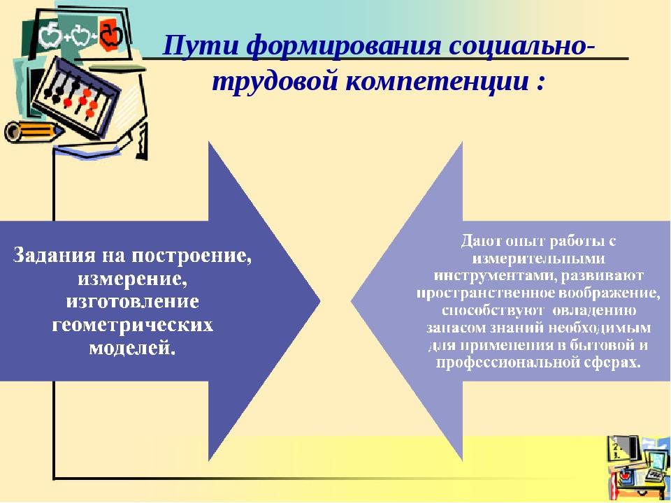 Пути формирования социально-трудовой компетенции :