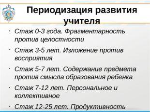 Периодизация развития учителя Стаж 0-3 года. Фрагментарность против целостнос
