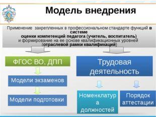 Модель внедрения Модели подготовки Применение закрепленных в профессиональном