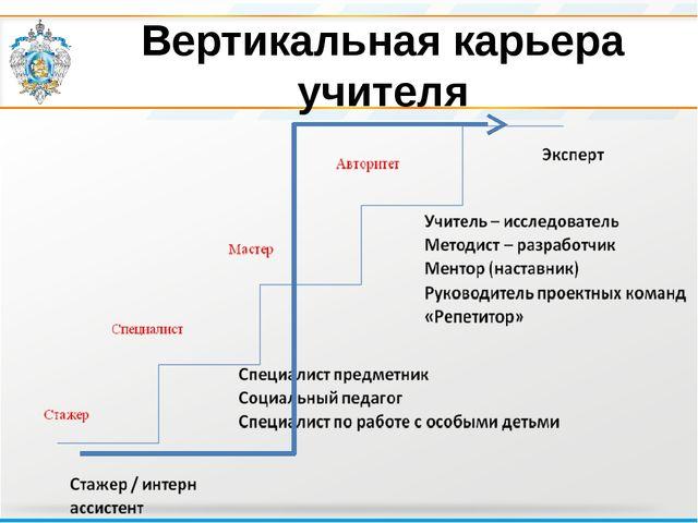 Вертикальная карьера учителя