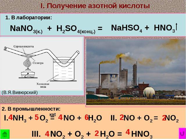 (В.Я.Вивюрский) NaNO3(к.) + H2SO4(конц.) = 1. В лаборатории: I. Получение азо...