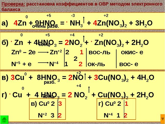 а) 4Zn + 9HNO3 = . NH3 + 4Zn(NO3)2 + 3H2O очень разб. б) . Zn + 4HNO3 = 2NO2...