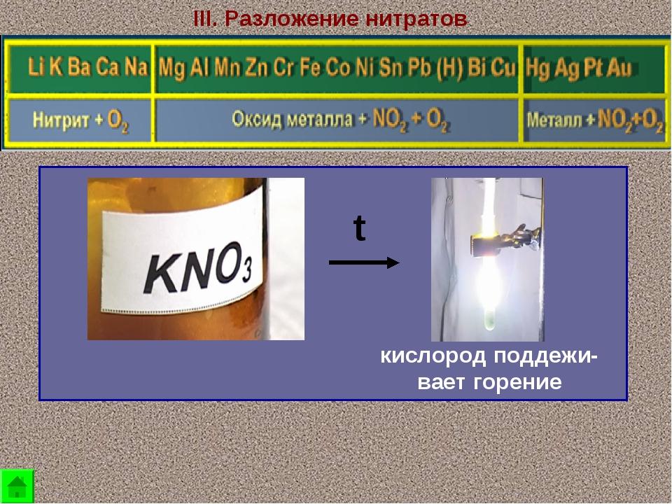 III. Разложение нитратов t кислород поддежи- вает горение