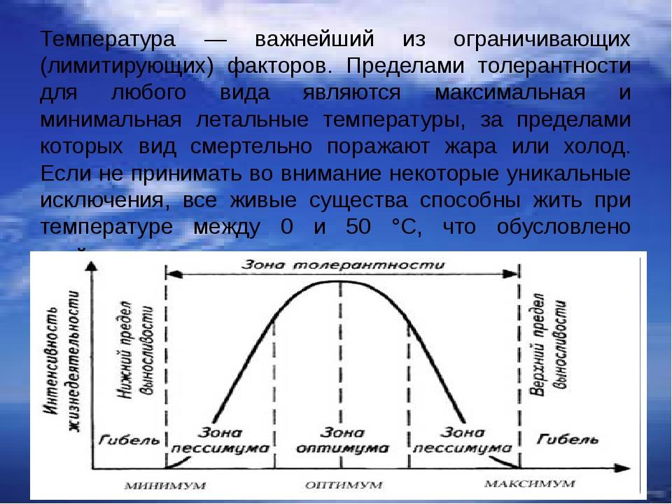 Температура — важнейший из ограничивающих (лимитирующих) факторов. Пределами...