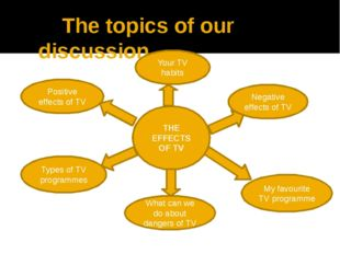 The topics of our discussion THE EFFECTS OF TV Negative effects of TV My fav