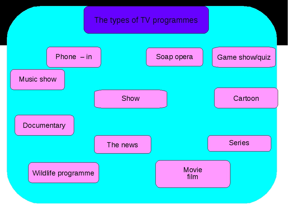 The types of TV programmes Music show Documentary The news Wildlife programm...
