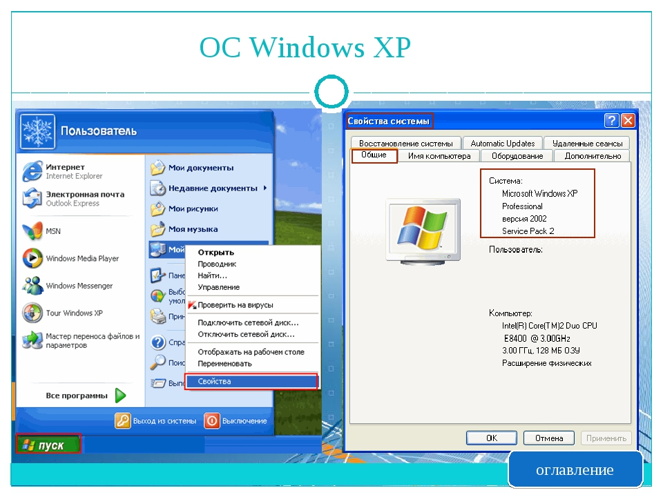ОС Windows XP оглавление