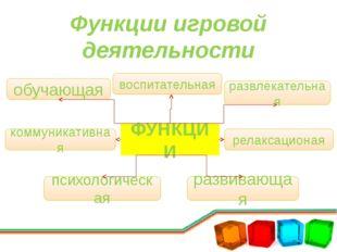 Функции игровой деятельности ФУНКЦИИ обучающая воспитательная развлекательная