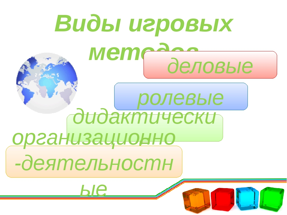 Виды игровых методов деловые ролевые дидактические организационно -деятельнос...