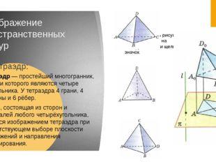 Изображение пространственных фигур Тетраэдр: Тетра́эдр — простейший многогран