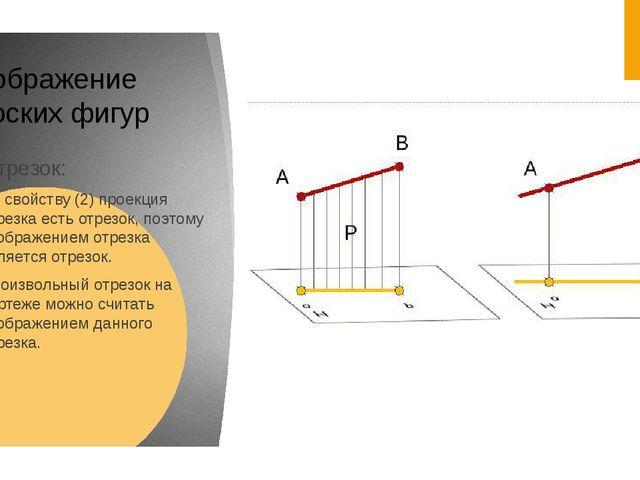 Отрезок: По свойству (2) проекция отрезка есть отрезок, поэтому изображением...