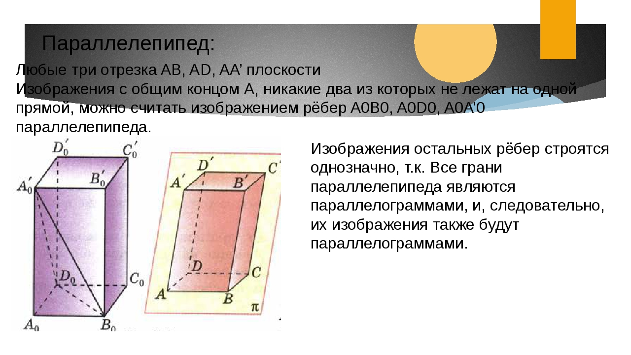 Параллелепипед: Любые три отрезка AB, AD, AA' плоскости Изображения с общим к...