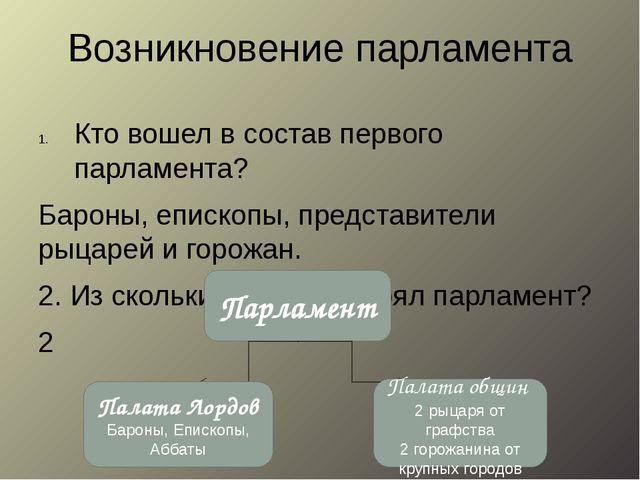 Возникновение парламента Кто вошел в состав первого парламента? Бароны, еписк...