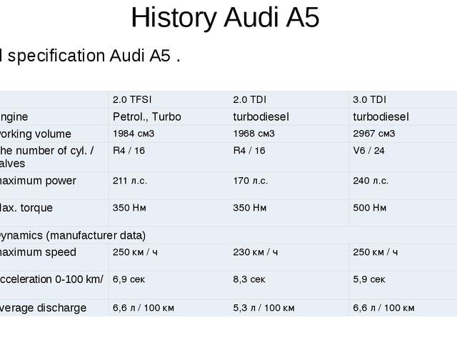 History Audi A5 Technical specification Audi A5 .  2.0 TFSI 2.0 TDI 3.0 TDI...