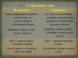 Устаревшие слова ИсторизмыАрхаизмы слова, называющие предметы или явления,