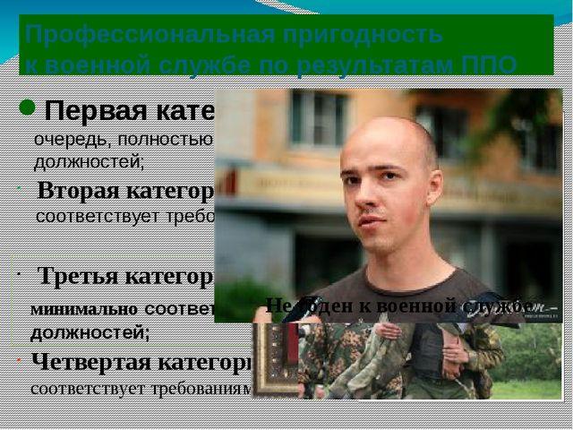 Профессиональная пригодность к военной службе по результатам ППО Первая катег...