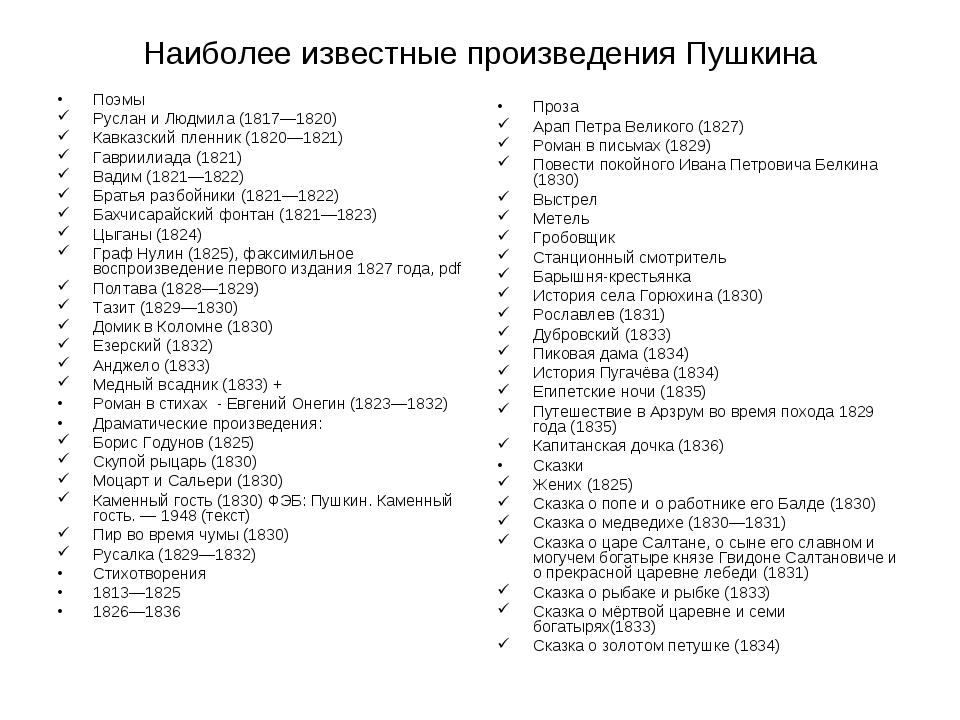 Наиболее известные произведения Пушкина Поэмы Руслан и Людмила (1817—1820) Ка...