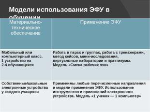 Модели использования ЭФУ в обучении Материально-техническое обеспечение Приме