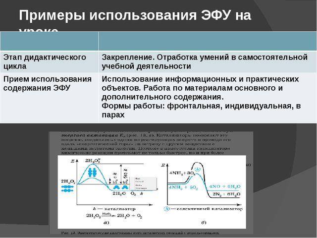 Примеры использования ЭФУ на уроке Этап дидактического цикла Закрепление. Отр...
