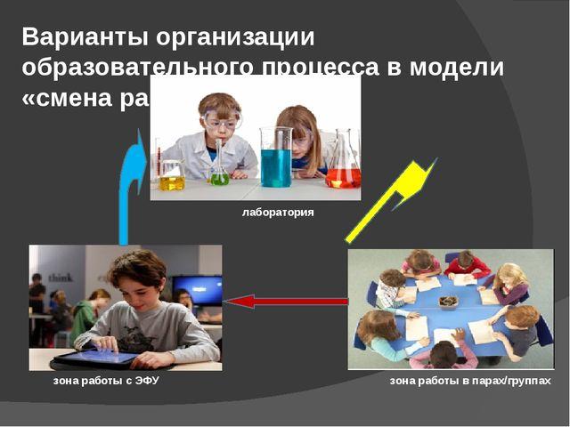 Варианты организации образовательного процесса в модели «смена рабочих зон» л...