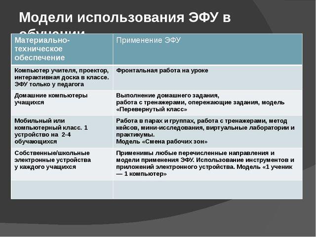 Модели использования ЭФУ в обучении Материально-техническое обеспечение Приме...