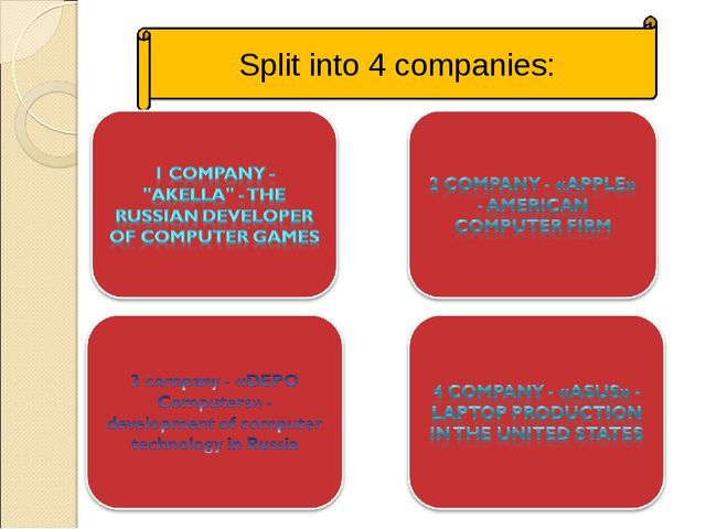 Split into 4 companies: