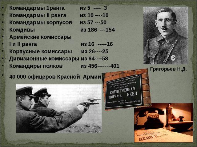Командармы 1ранга из 5 ---- 3 Командармы II ранга из 10 ----10 Командармы кор...