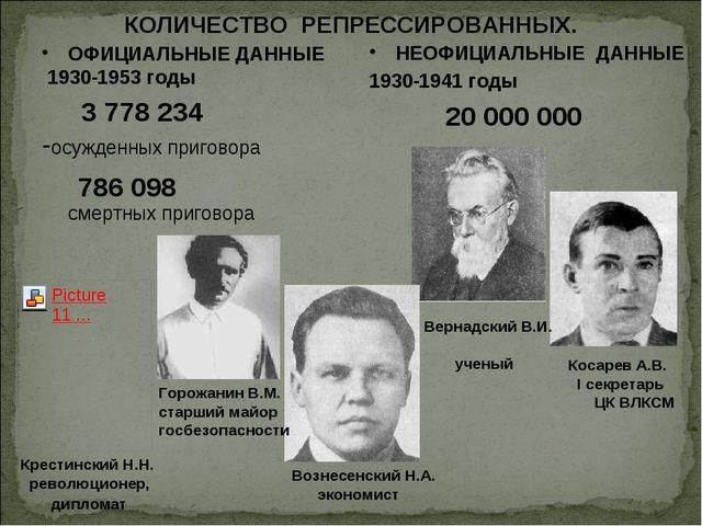 КОЛИЧЕСТВО РЕПРЕССИРОВАННЫХ. ОФИЦИАЛЬНЫЕ ДАННЫЕ 1930-1953 годы 3 778 234 -осу...