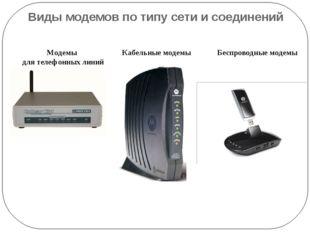 Виды модемов по типу сети и соединений Модемы длятелефонных линий Кабельные