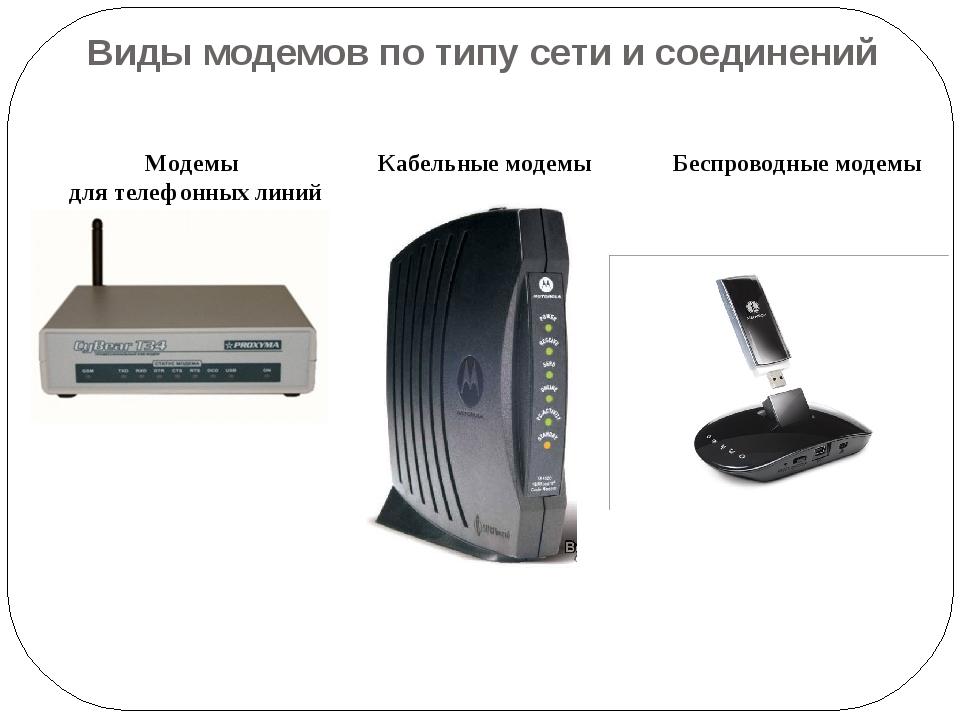 Виды модемов по типу сети и соединений Модемы длятелефонных линий Кабельные...