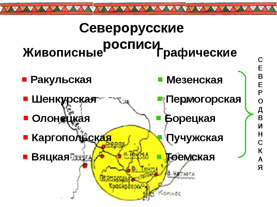 Северорусские росписи Живописные Графические Ракульская Шенкурская Олонецкая...