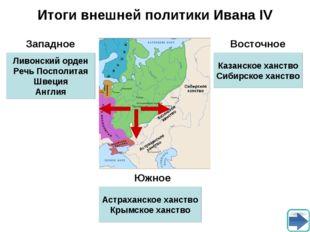 Итоги внешней политики Ивана IV Восточное Западное Южное Казанское ханство Си
