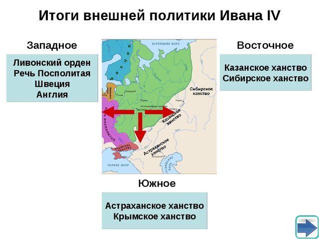 Итоги внешней политики Ивана IV Восточное Западное Южное Казанское ханство Си...