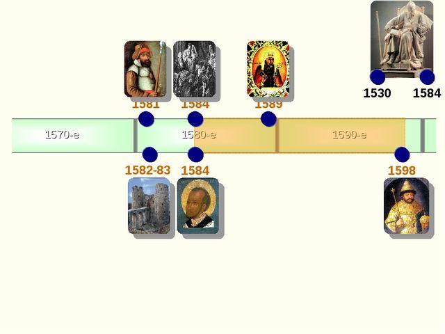 1580-е 1590-е 1570-е