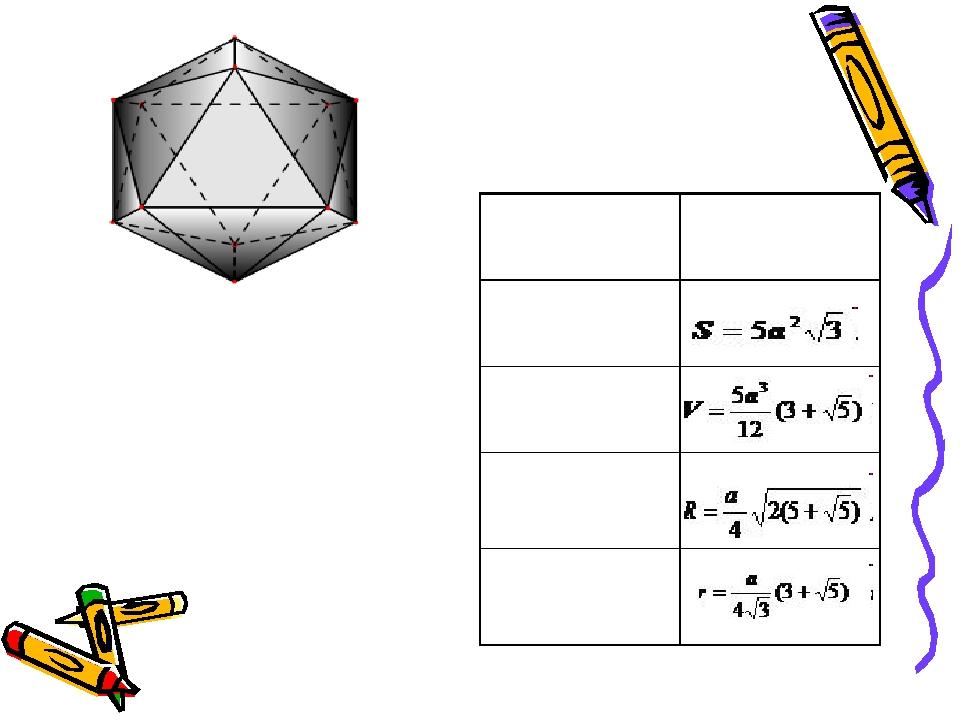 У икосаэдра 30 ребер. Как и у всех правильных многогранников ребра икосаэдра...