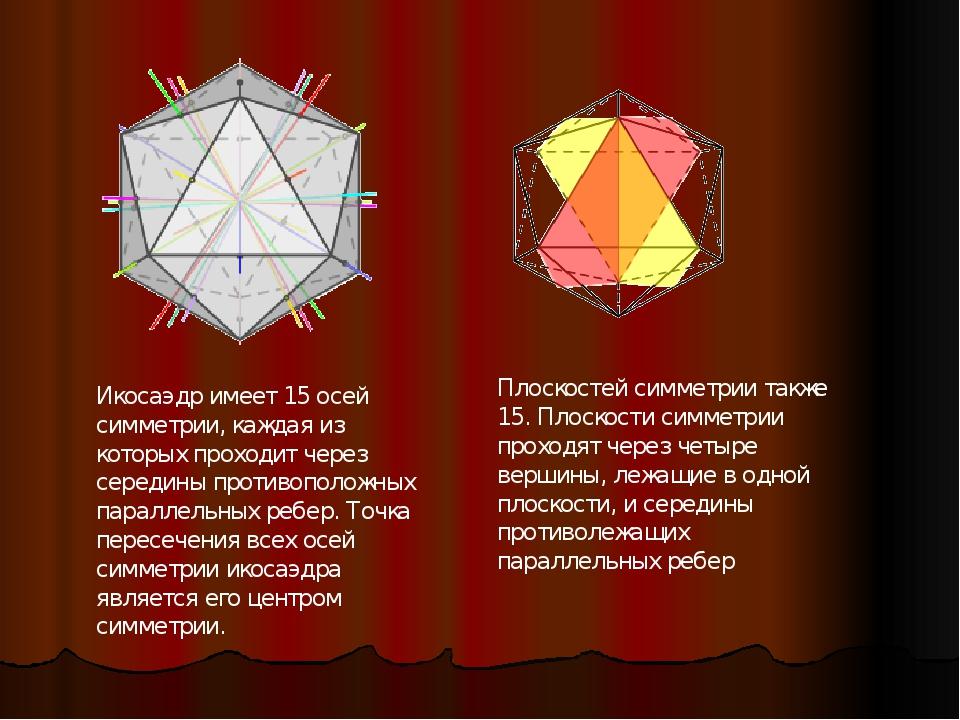 Икосаэдр имеет 15 осей симметрии, каждая из которых проходит через середины п...