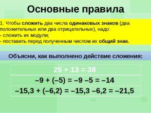 Основные правила 1. Чтобы сложить два числа одинаковых знаков (два положитель