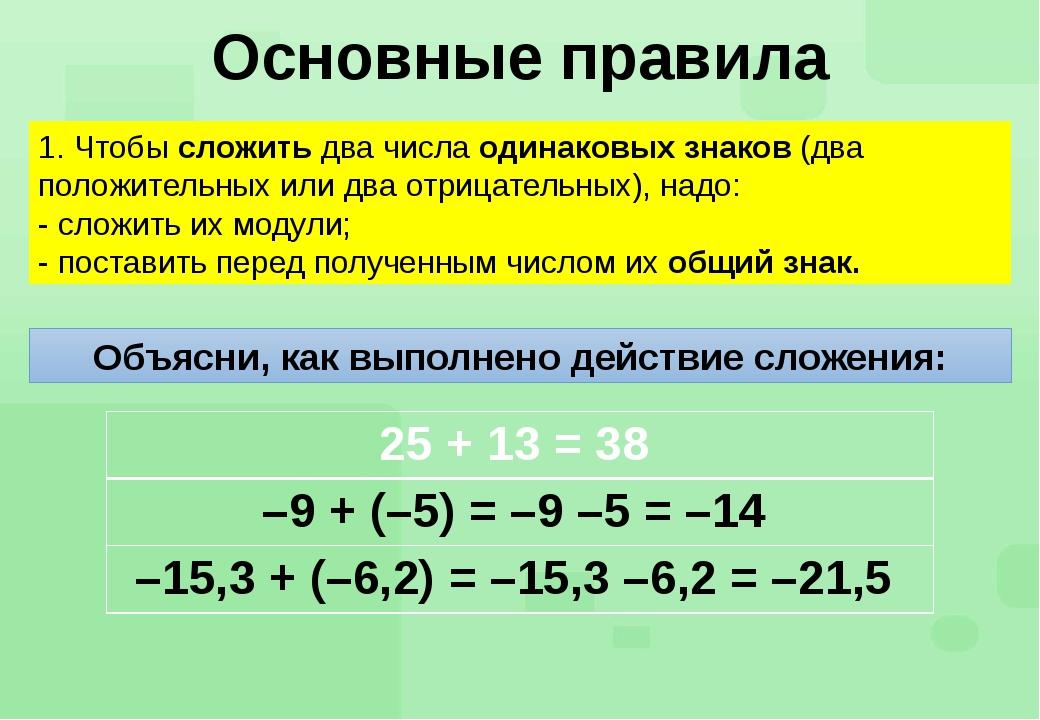 Основные правила 1. Чтобы сложить два числа одинаковых знаков (два положитель...