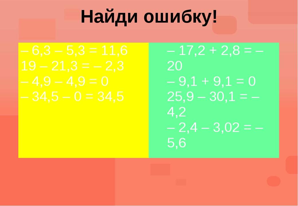 Найди ошибку! – 6,3 – 5,3= 11,6 19 – 21,3 = – 2,3 – 4,9 – 4,9 = 0 – 34,5 – 0...