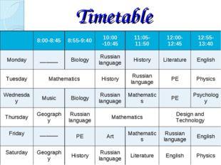 Timetable 8:00-8:458:55-9:4010:00 -10:4511:05-11:5012:00-12:4512:55-13: