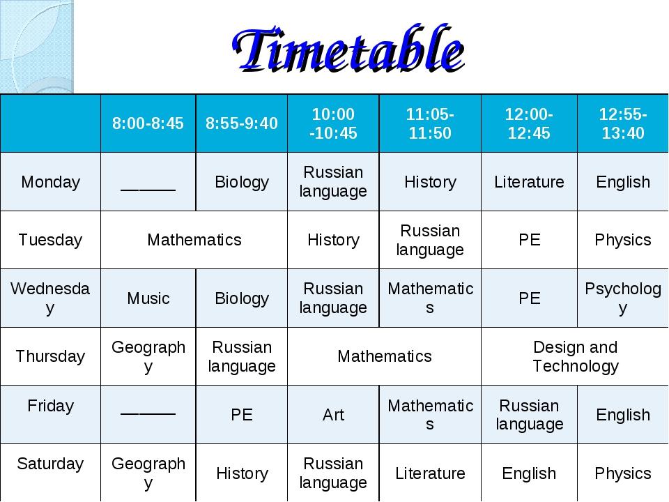 Timetable 8:00-8:458:55-9:4010:00 -10:4511:05-11:5012:00-12:4512:55-13:...