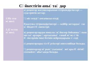 Сәйкестігін анықтаңдар    1.Иіс сезу мүшесі.   2.Дәм сезу мүшесі. а) ре